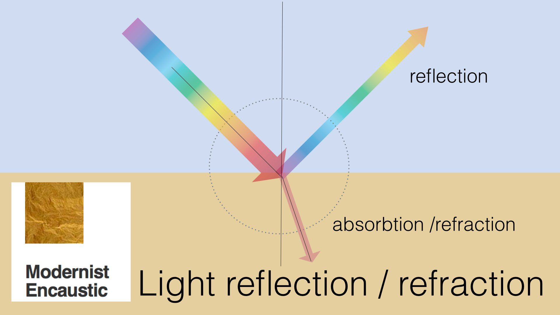 reflection refraction.001