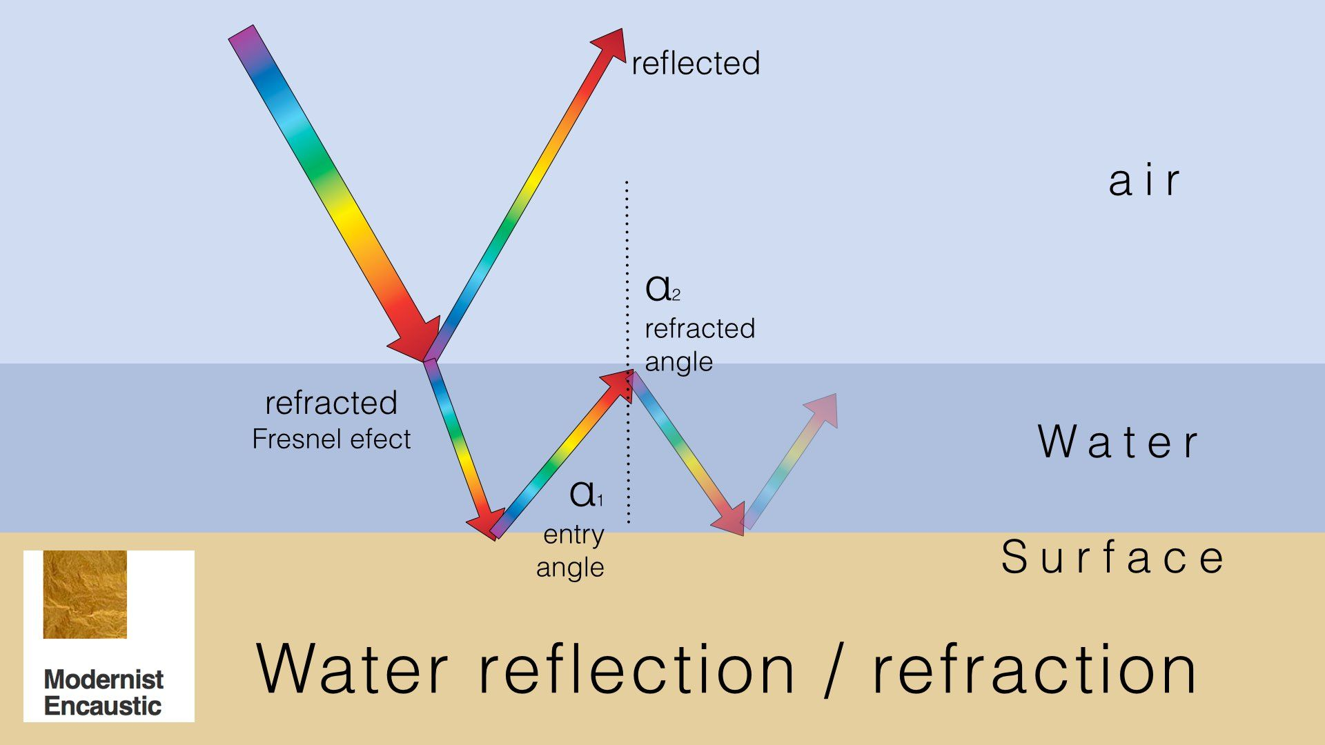 reflection refraction.003