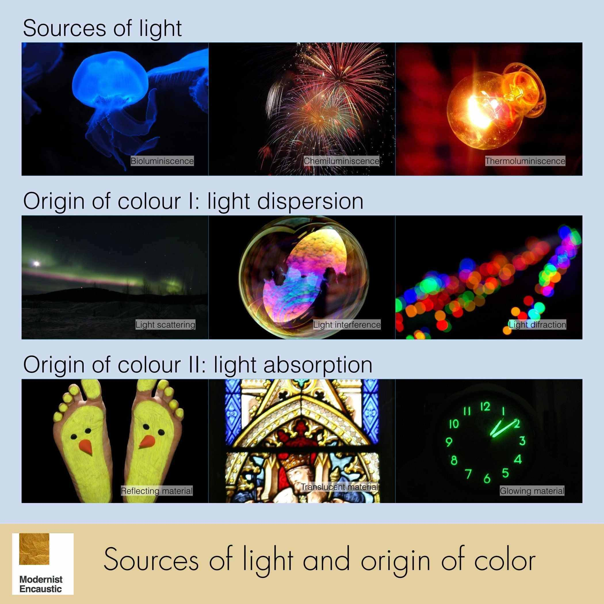 light sources color origin